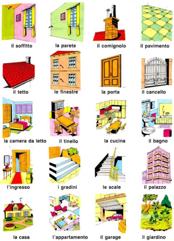 Learnidiomas vocabolario for Nomi di mobili
