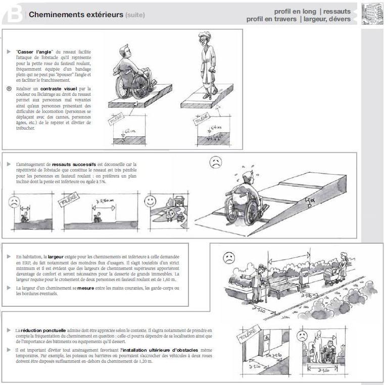 archiblog accessibilit handicap s et personnes mobilit r duite. Black Bedroom Furniture Sets. Home Design Ideas
