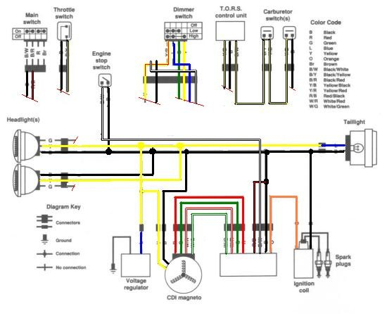 remise en forme de mon banshee de 2000 - page 2 wiring diagram for 2007 f 350