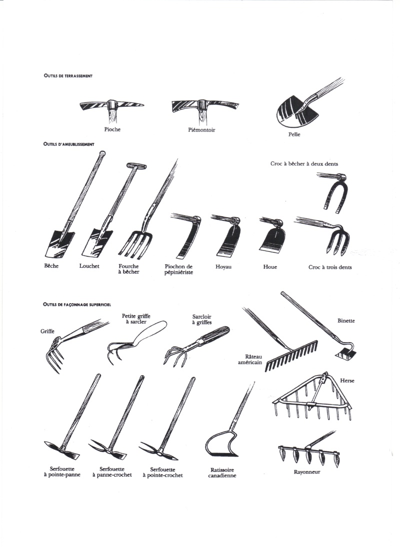 Les outils du jardinier cours d 39 initiation for Les outils de jardinage