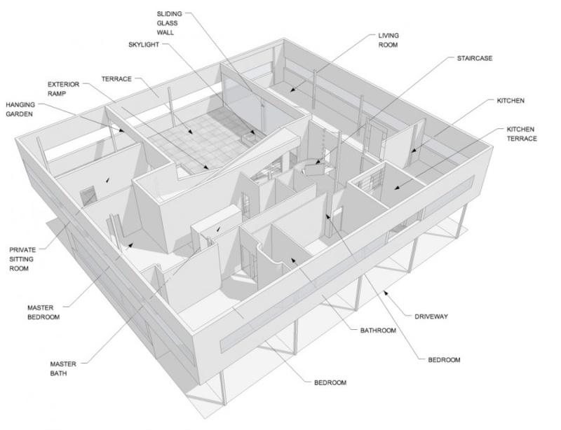 Villa Savoye Le Corbusier Floor Plan plan de la villa sellon le