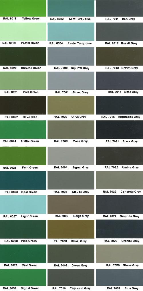 carta color ncs: