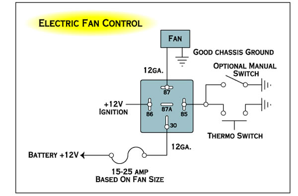electric fan wiring diagram with relay indoor fan relay wiring rh parsplus co 5 Pole Relay Wiring Diagram wiring power relay