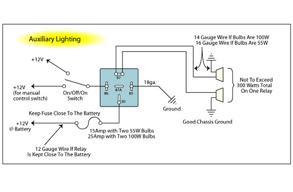 techec11 how to use relays in your wiring projects 24 volt relay wiring diagram at gsmportal.co