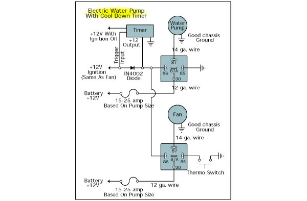 techec13 how to use relays in your wiring projects 12 volt water pump wiring diagram at bayanpartner.co