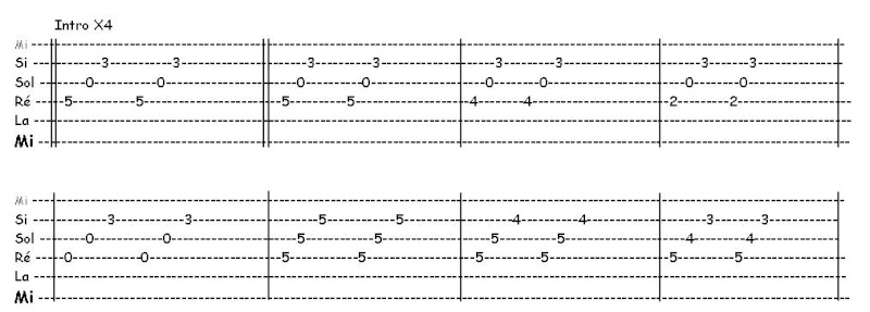 partition guitare débutant à imprimer