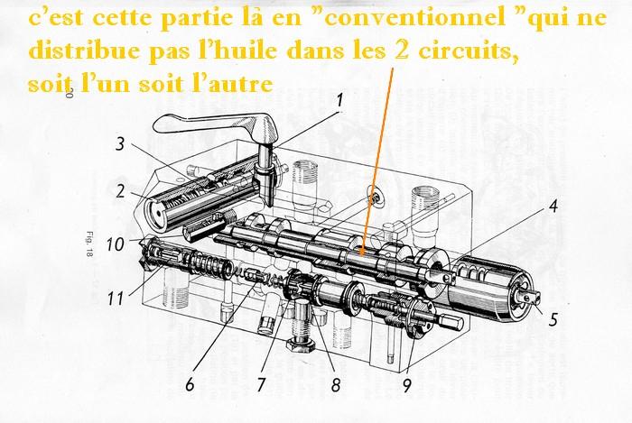 Relevage hydraulique sur zetor 5718 edit 5 tout - Comment demonter un karcher ...