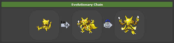 Abra Pokemon Evolved I...