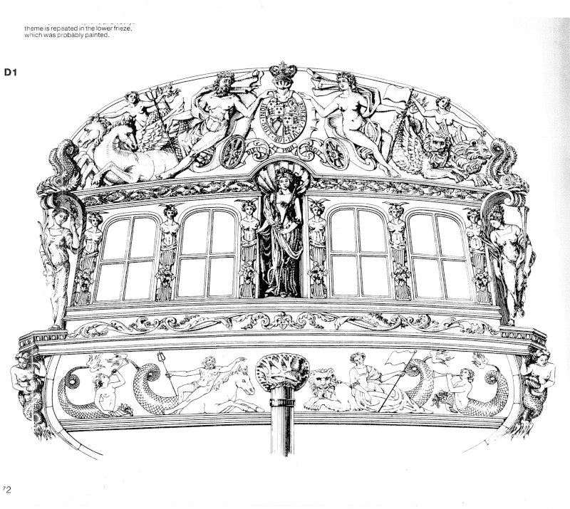 La royal caroline 1749 for Piani di cupola pdf