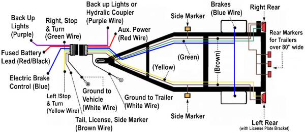1155853 Wiring 101 A additionally 425924 Relay Diagram moreover Train Horn Wiring Diagram Blaster in addition Whelen Siren Light Controller Wiring Diagram in addition Relays. on train horn relay wiring diagram