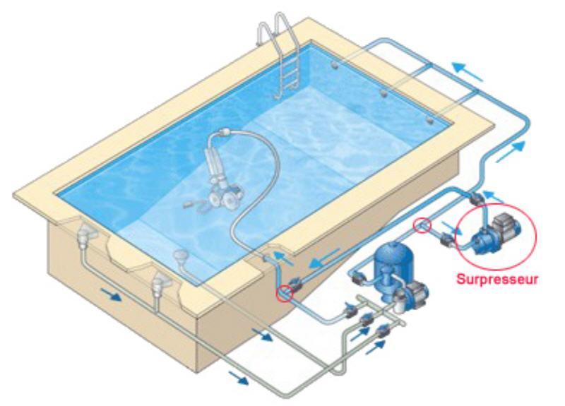 Prise balai piscine prise balai avec bouchon aquareva for Pompe balai piscine