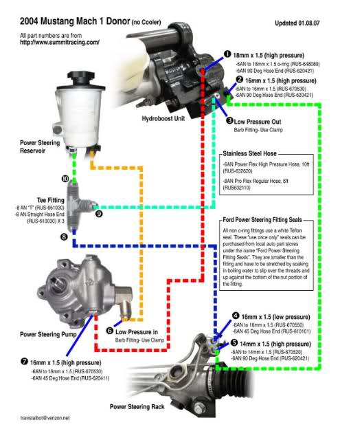 Ford Bronco Power Steering Pump Diagram in addition Printthread likewise Index php furthermore Paccar Mx 11 Fuel Diagram also P 0900c152800a84bf. on hydroboost power steering pump diagram