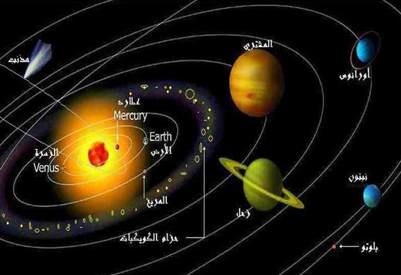 منتدى اللغة العربية